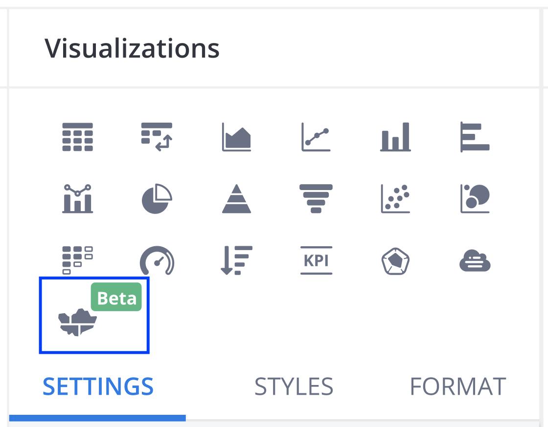 Visualization icons