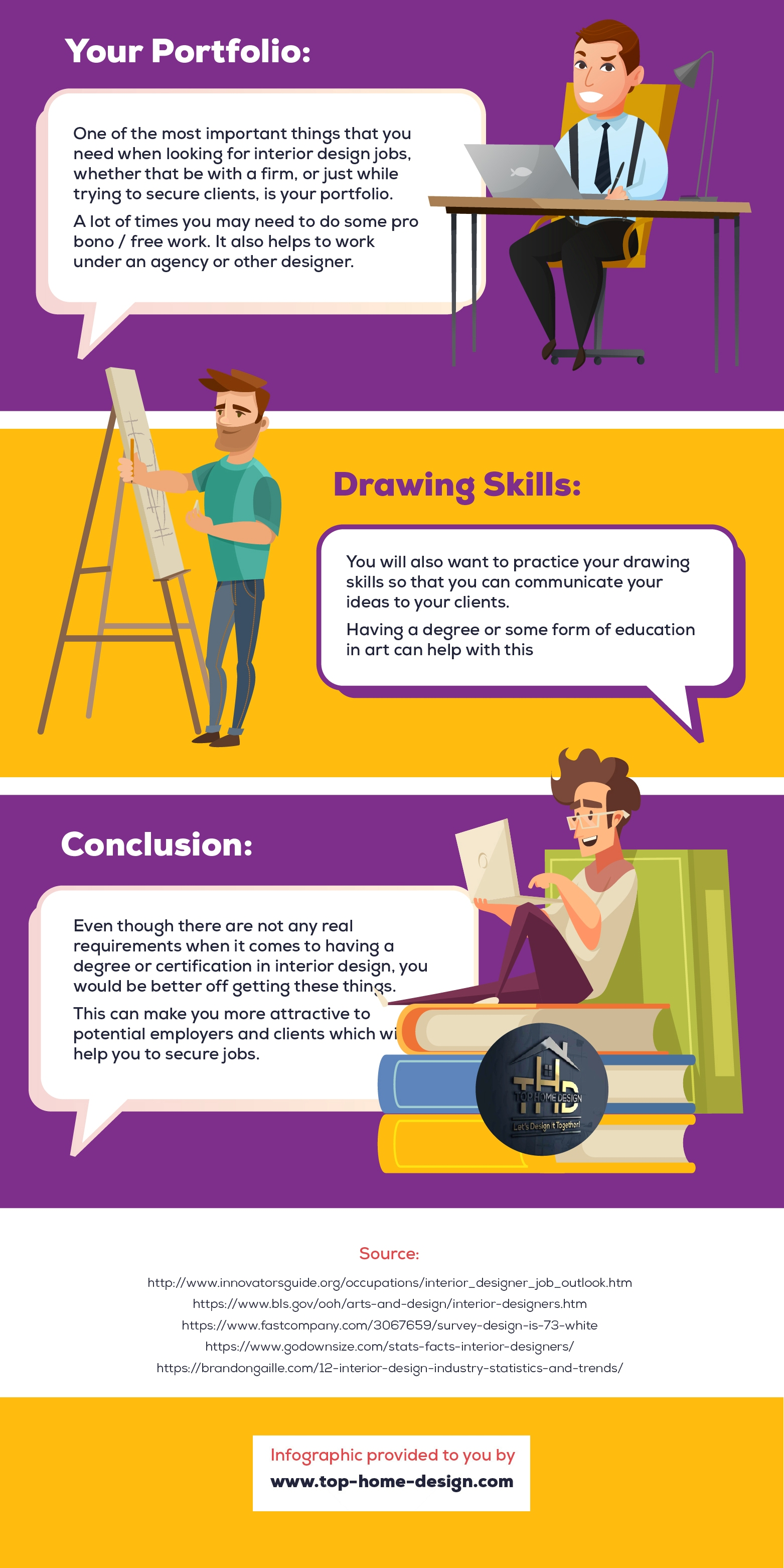 How_To_Become_An_Interior_Designer_Infographic--Part_3