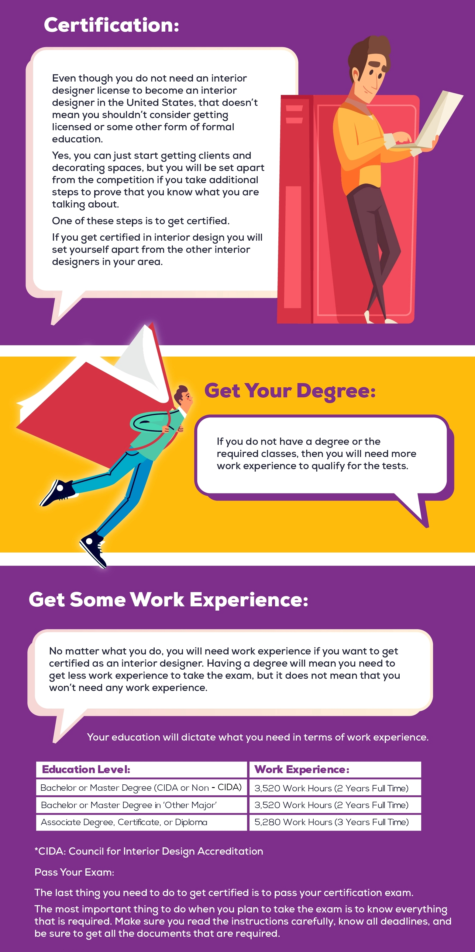 How_To_Become_An_Interior_Designer_Infographic--Part_2