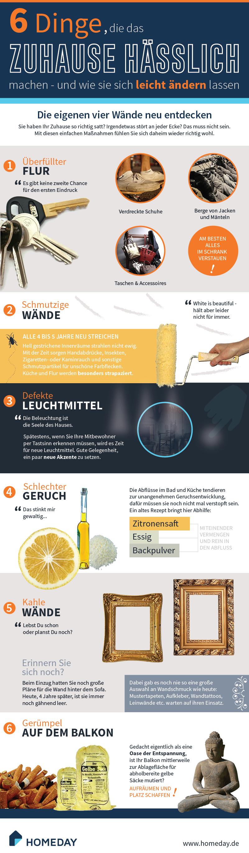 Niedlich Dinge Für Zu Hause Zeitgenössisch - Images for ...