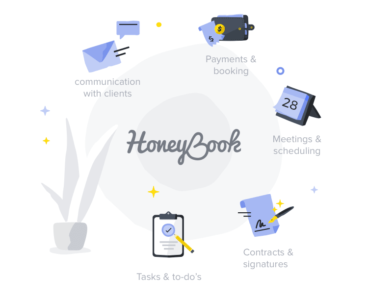 Image result for honeybook