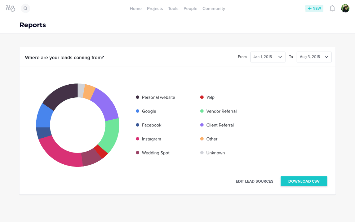 HoneyBook Reports: Where do your leads come from?