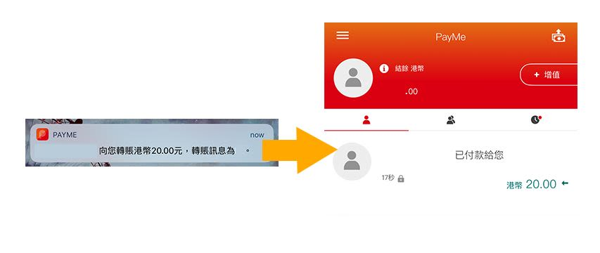 PayMe 信用卡 收錢