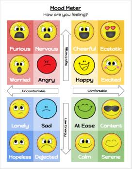 mood meter emotional intelligence game