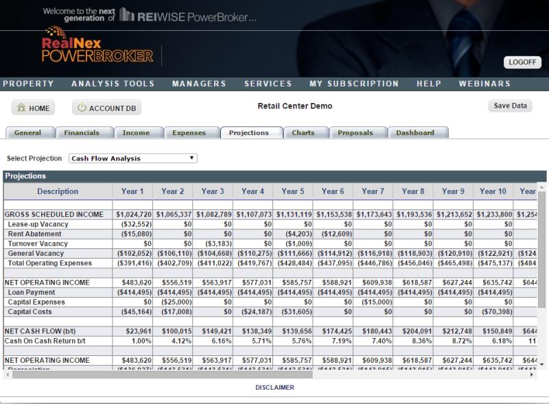Investment analysis4 x2bv0h