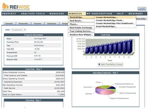 Investment analysis5 rmrdge