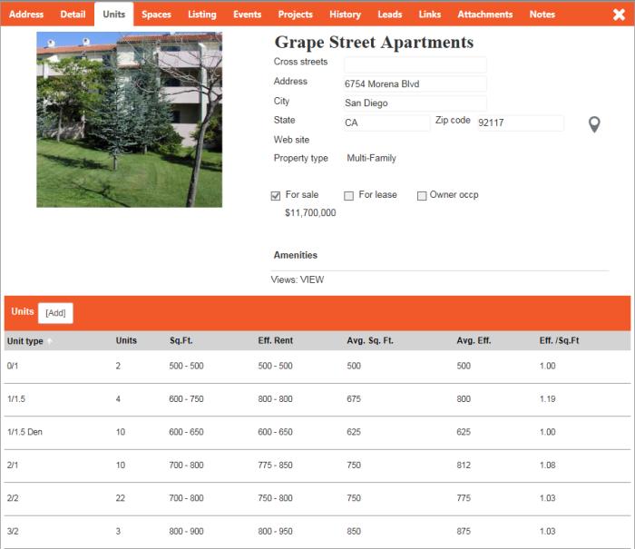 Property units yt18z6