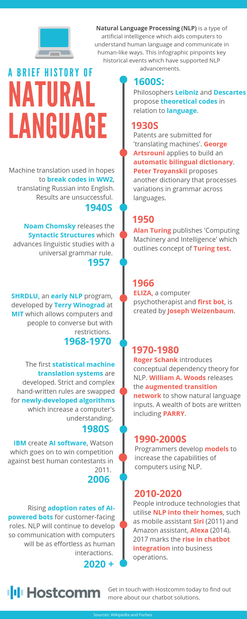 evolution of natural language processing infographic