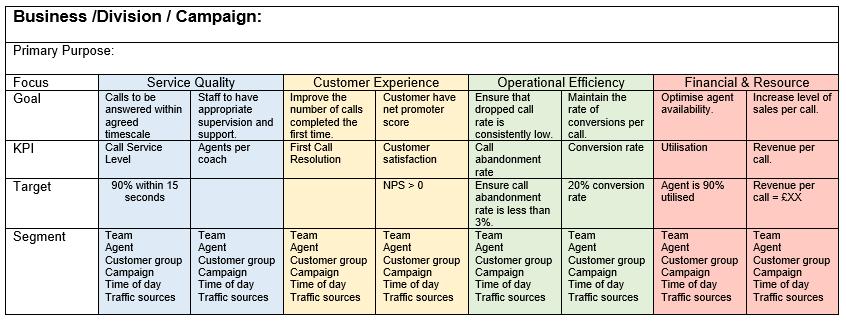 Contact-Centre-Measurement-Model.png#asset:960