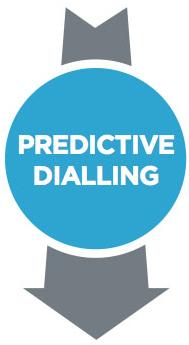 predictive-dialling.jpg#asset:942