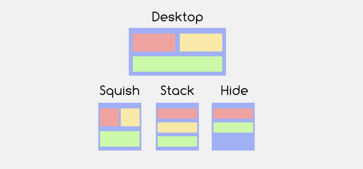 Desktop Squish Stack Hide for Email Templates