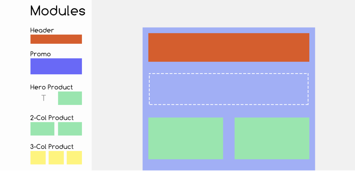 Template Modules