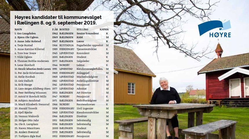 Rælingen Høyres kandidater. Illustrasjon