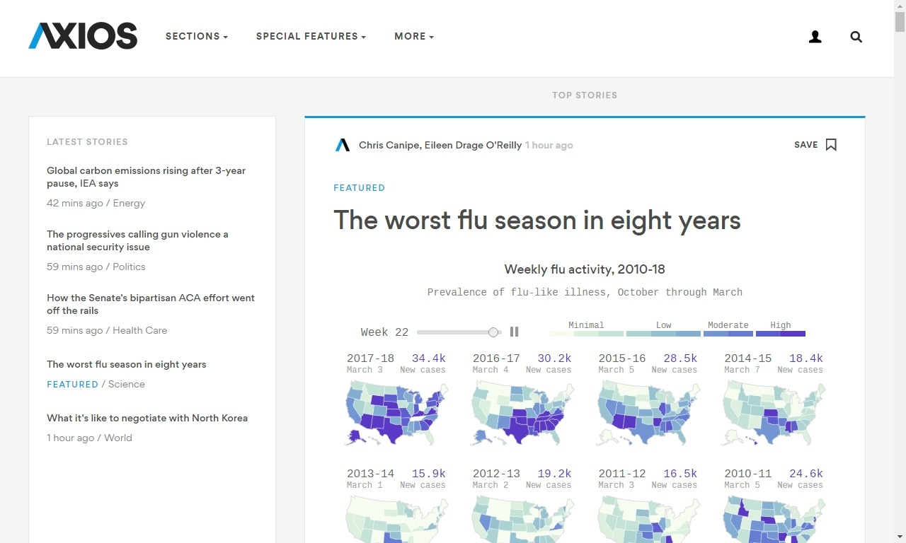 Axios delivers news in an efficient, sleek design. Really simple.