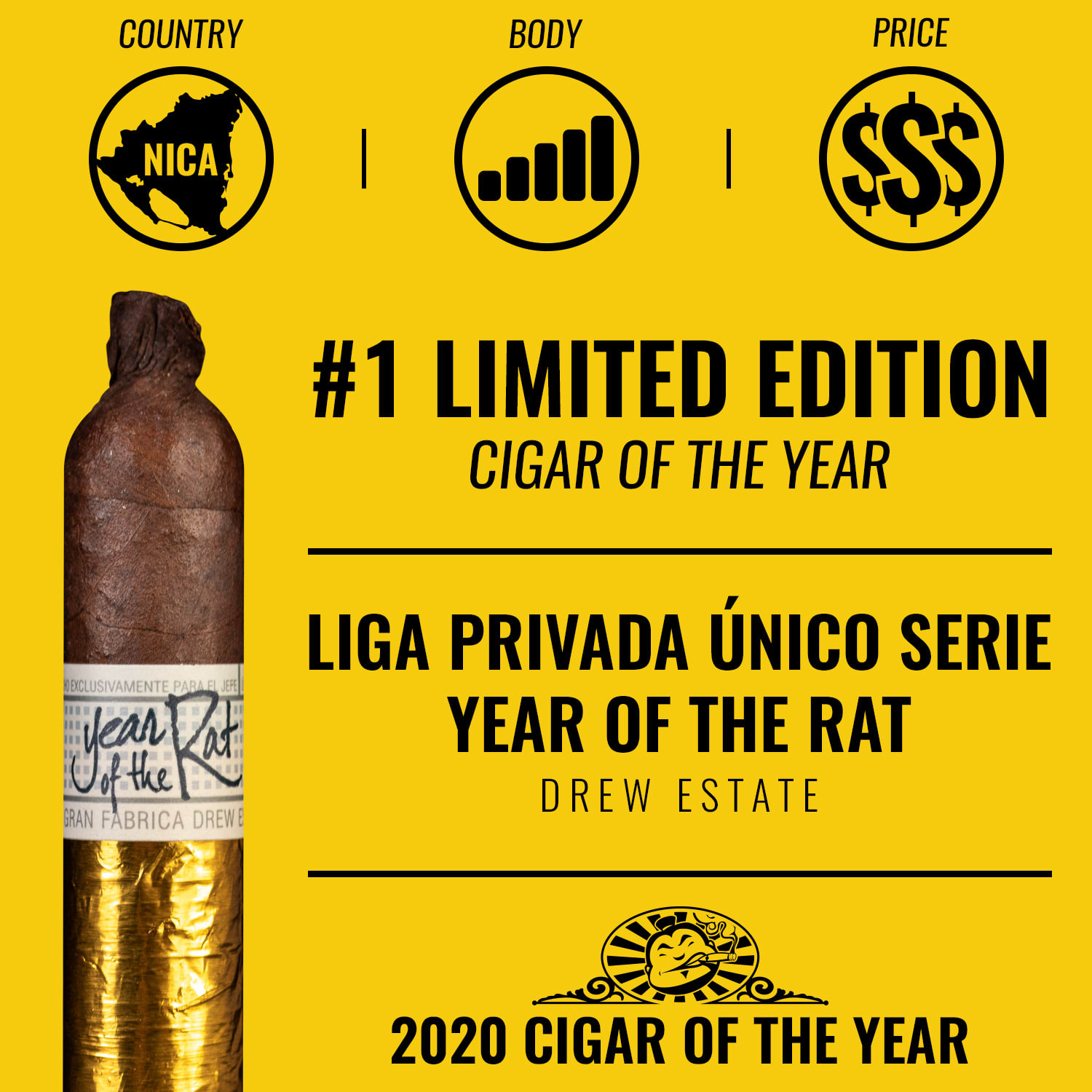 No. 1 Limited Edition Cigar of the Year 2020 – Liga Privada Único Serie Year of the Rat (2020) Featured Image