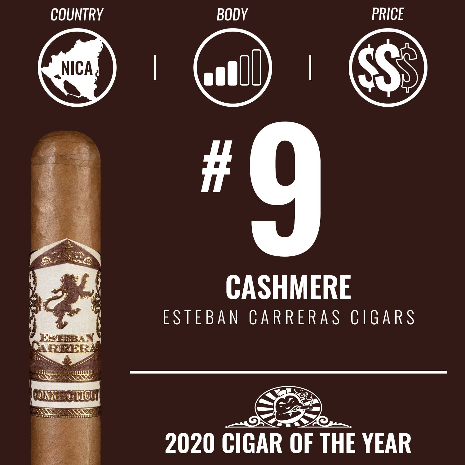 No. 9 Cigar of the Year 2020 – Cashmere Featured Image