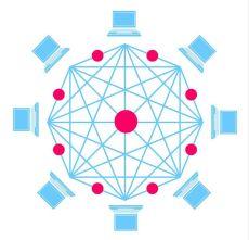 mesh-network