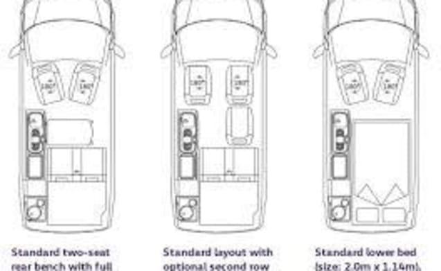 VW T6 California Ocean automaat – Ganzer, luxuriöser, wunderschöner VW T6 California Ocean mit Hubdach ab Juli 2018