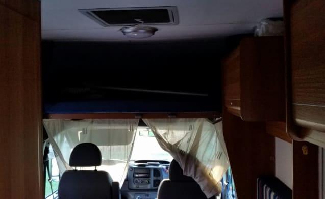 RV rental for wonderful traveling holidays