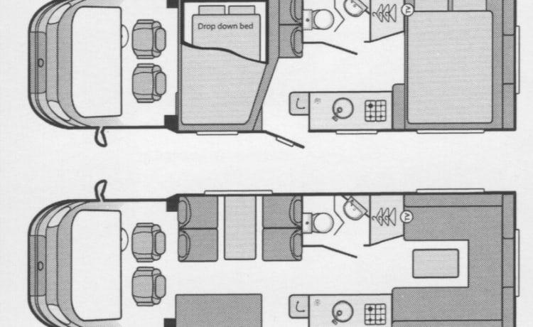 Pathway – Esperienze Pathway Noleggio camper