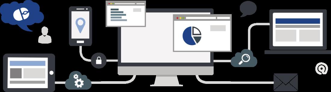 Desktop mit Programmen