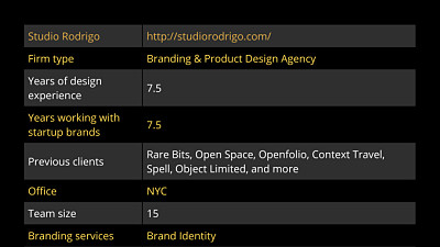 Verified Expert Brand Designer: Studio