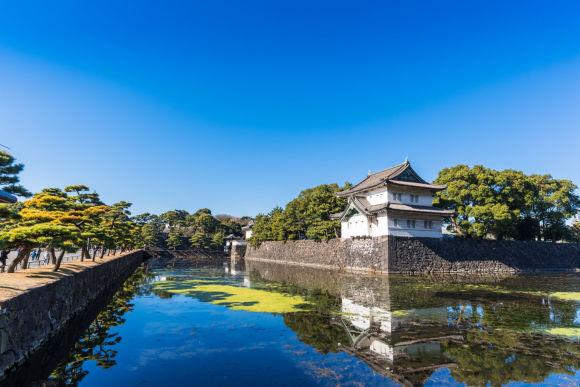 20% OFF See Tokyo: Imperial Palace, Harajuku, Asakusa - 0