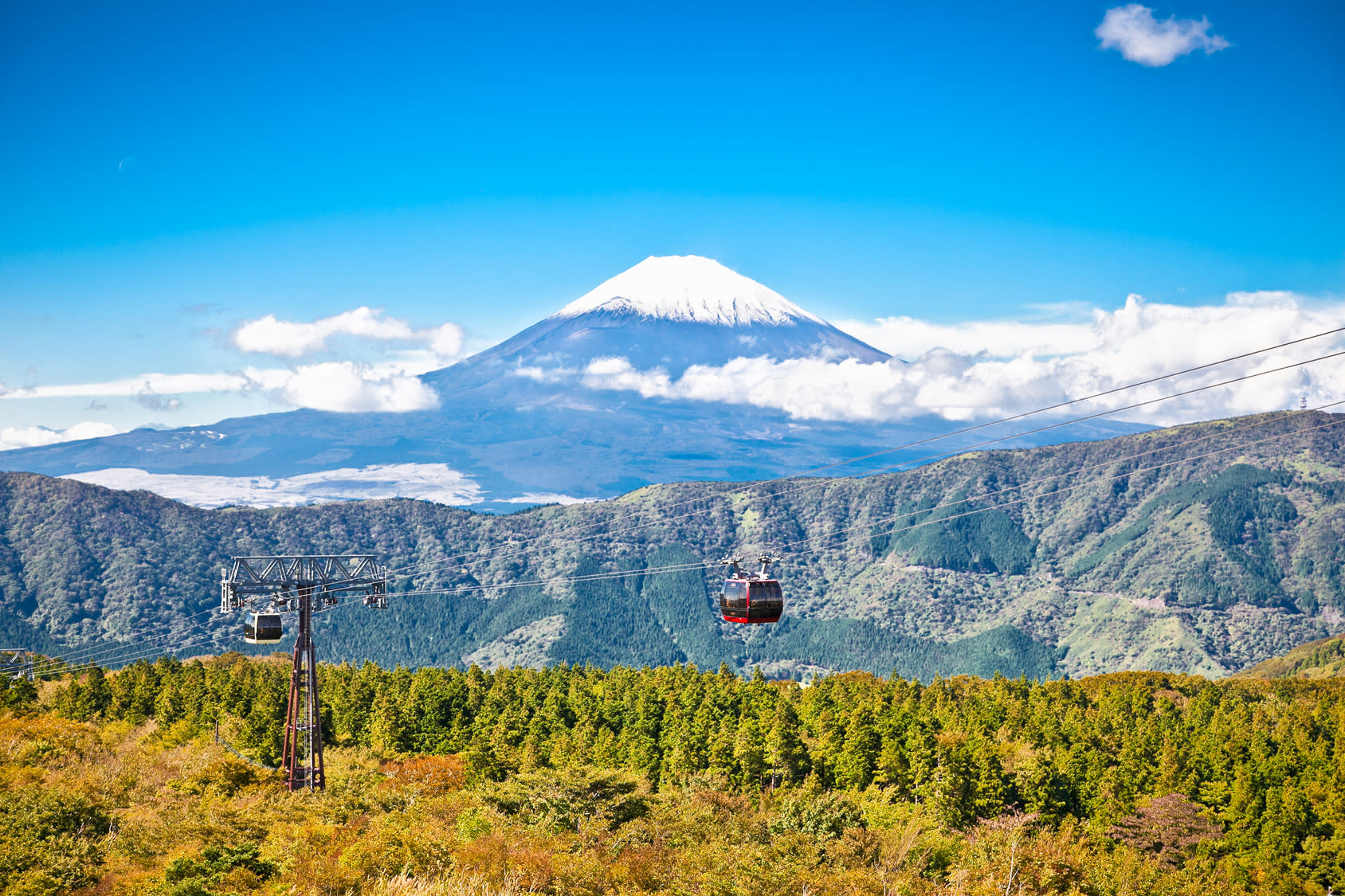 10% OFF Mt Fuji Cruise with Yakiniku Lunch & Outlet Shopping