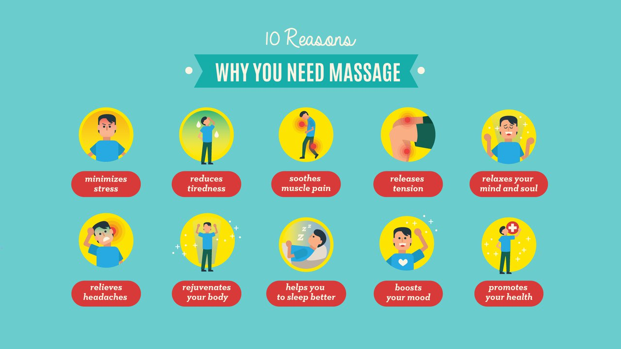 10 reasons why you need massage