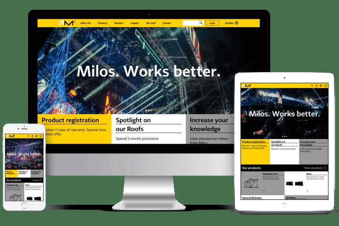 Frontend kódování pro Milos systems