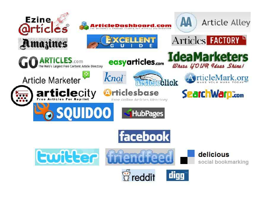 Pros and Cons of Article Marketing