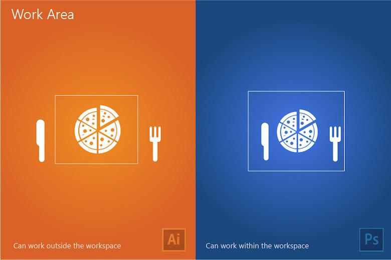 Illustrator và Photoshop khác nhau thế nào