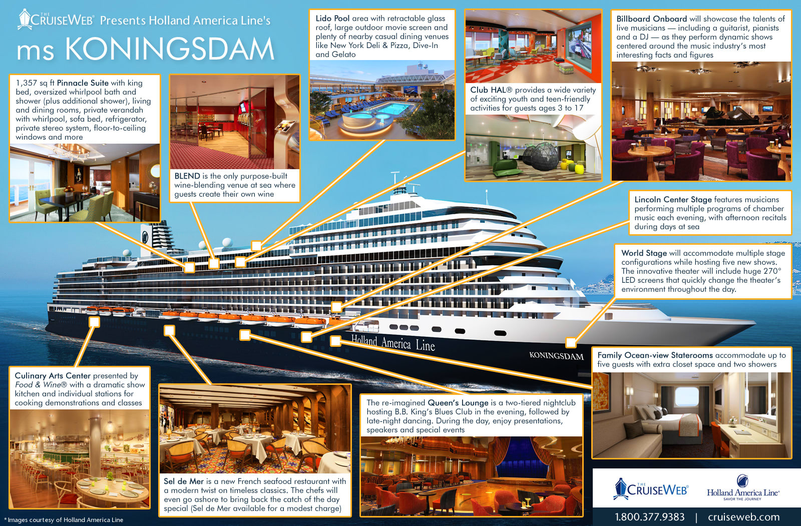 Holland America ms Koningsdam: An Infographic