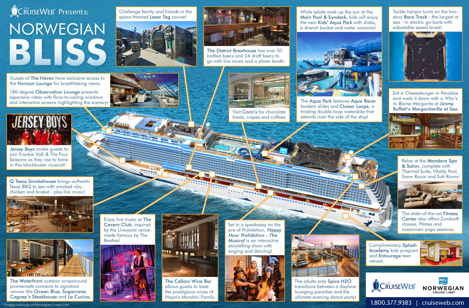 Introducing Norwegian Bliss: A Cruise Ship Infographic