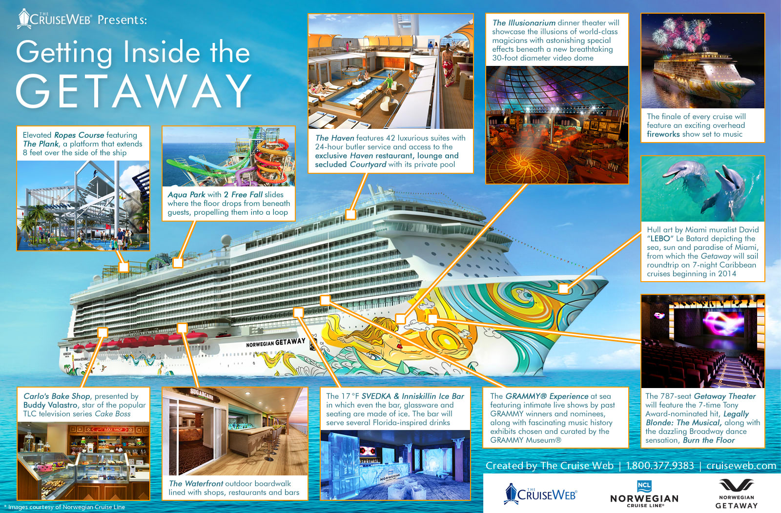 Getting Inside the Norwegian Getaway: An Infographic