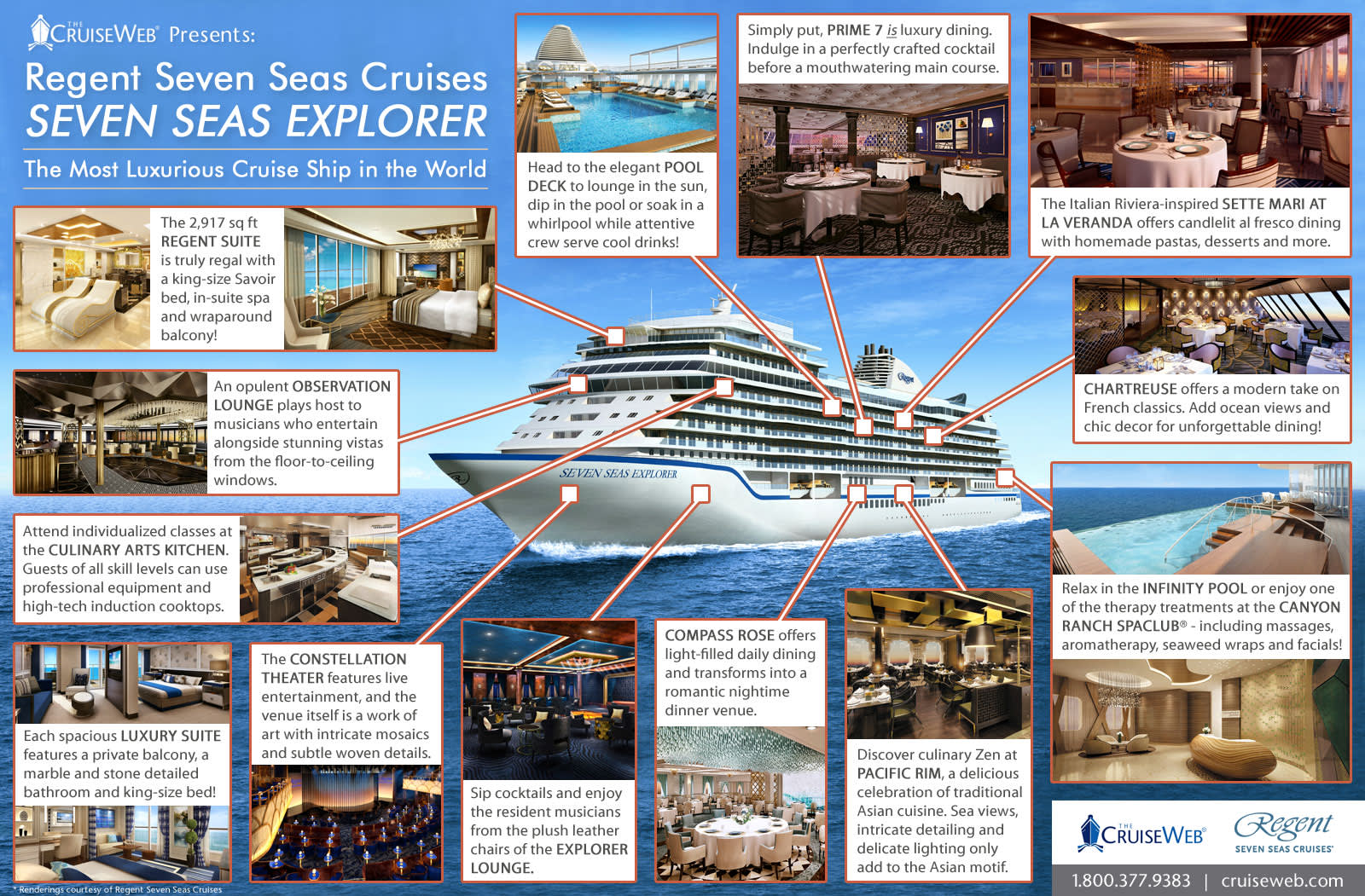 Inside Regent Seven Seas Explorer: An Infographic