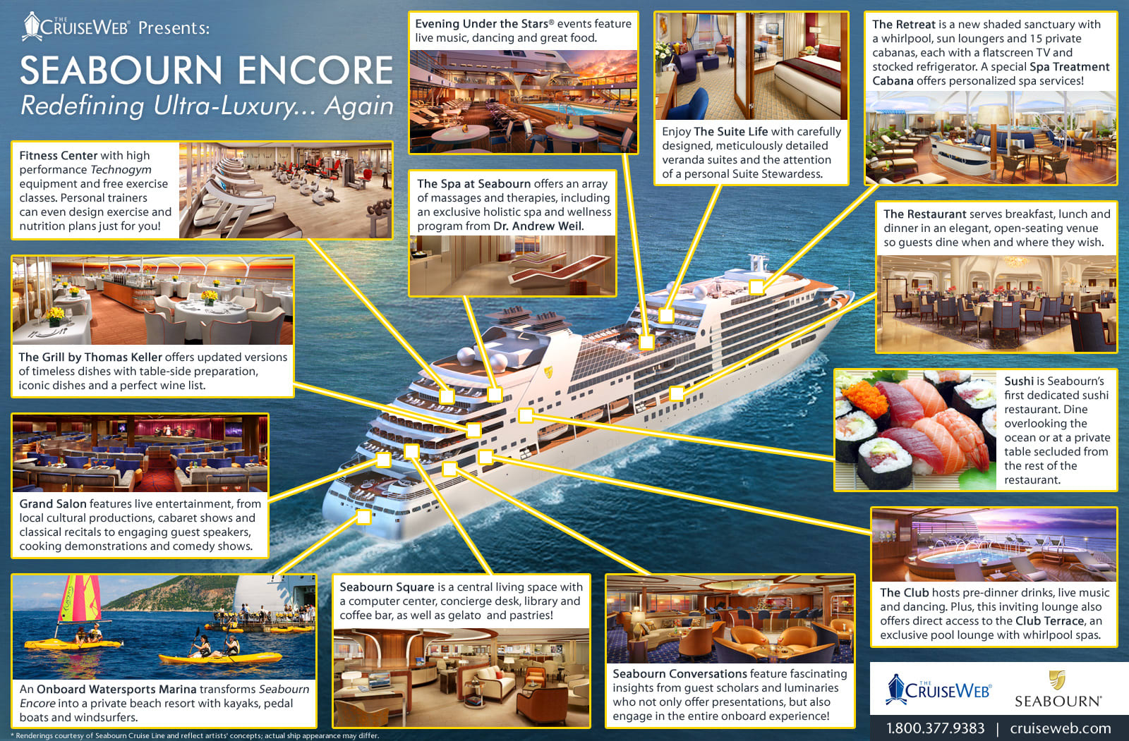 Seabourn Encore Ship Infographic