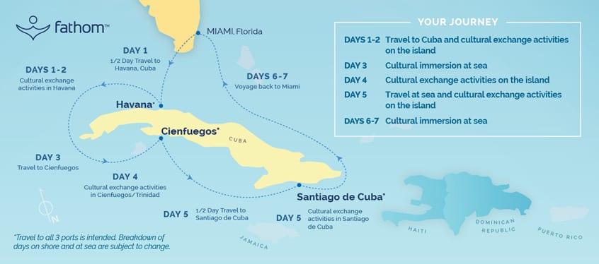 Fathom Cuba Itinerary