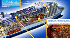 Infographic for Royal Caribbean's Quantum of the Seas