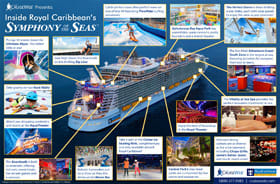 Royal Caribbean Symphony of the Seas Infographic