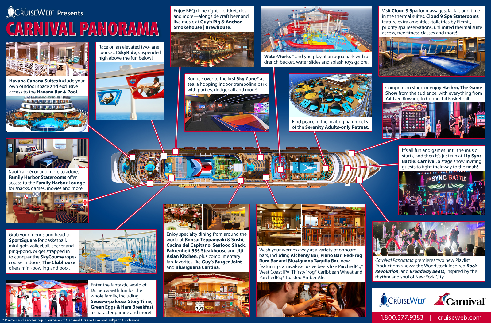 Carnival Cruise Line's Carnival Panorama: An Infographic