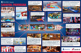Carnival Panorama Infographic Preview