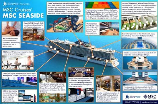 Infographic - MSC Seaside Cruise Ship
