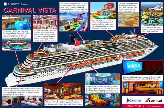 Carnival Vista Infographic