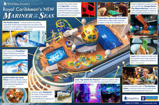 Infographic for Royal Caribbean's Mariner of the Seas