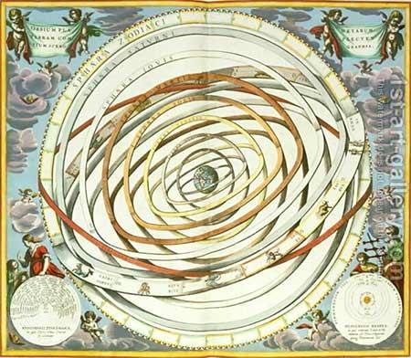 The Harmony of the Spheres Η αρμονία των σφαιρών του Πυθαγόρα και το Σύμπαν