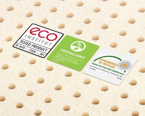 Plushbeds eco Mattress