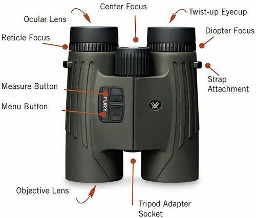 Best Binocular Rangefinder