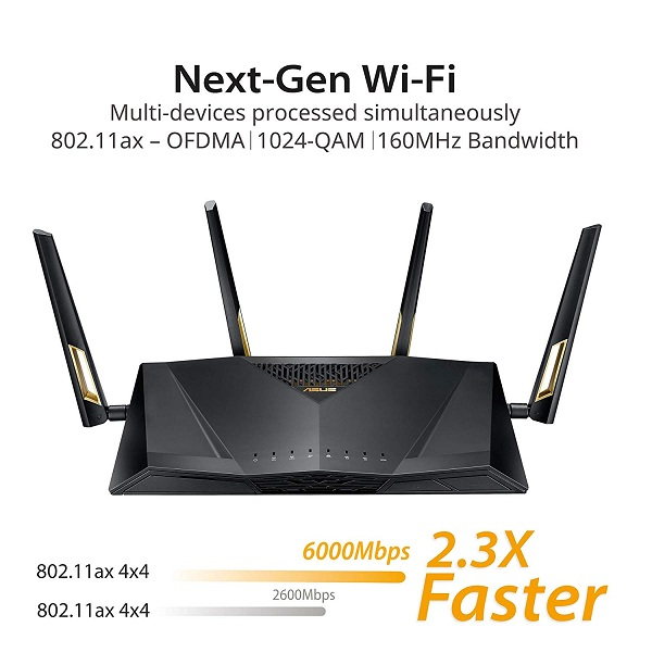 Asus RT-AX88U Dual Band Wireless Router