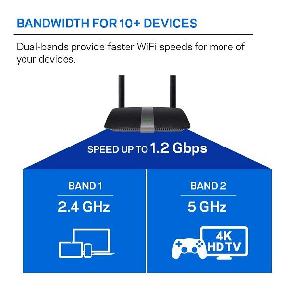 Best Budget Wireless Router